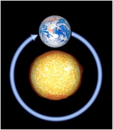 Mjeseci sunčeve godine