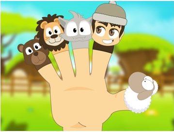 Nazivi prstiju – اسماء الأصابع