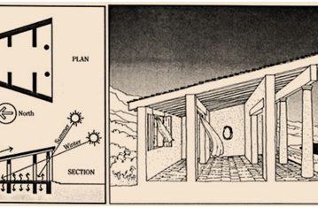 Sokratova kuća