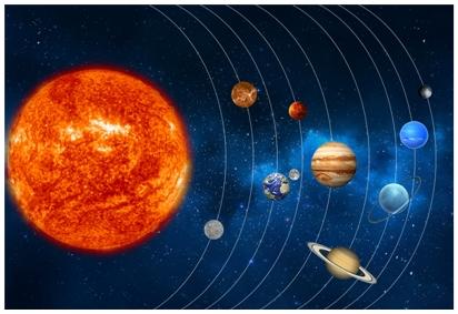 Solar System – Sunčev sistem