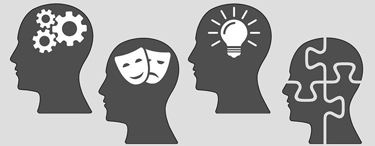 Islam i osobine ličnosti
