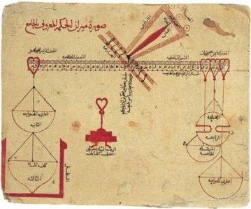 Utjecaj islamskih nauka